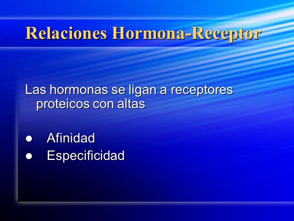 Relaciones Hormona-Receptor