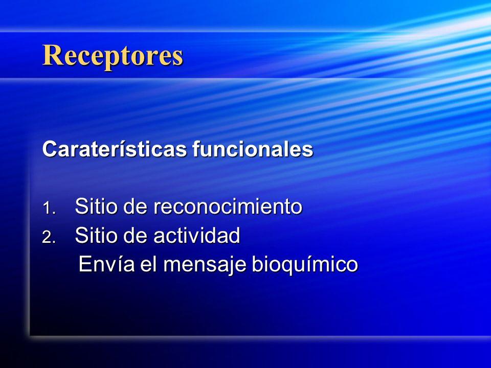 Receptores Caraterísticas funcionales Sitio de reconocimiento