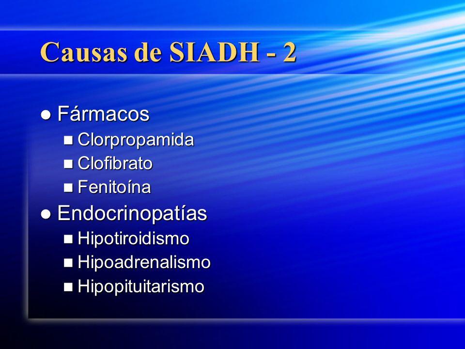 Causas de SIADH - 2 Fármacos Endocrinopatías Clorpropamida Clofibrato