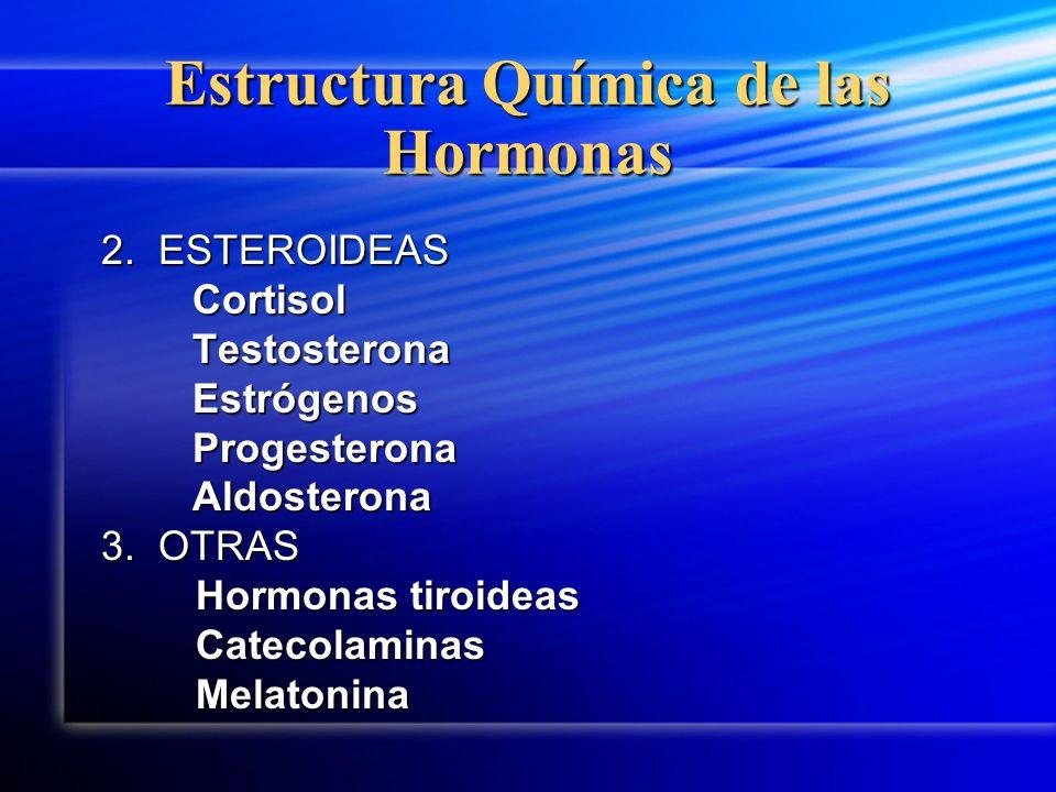 Estructura Química de las Hormonas