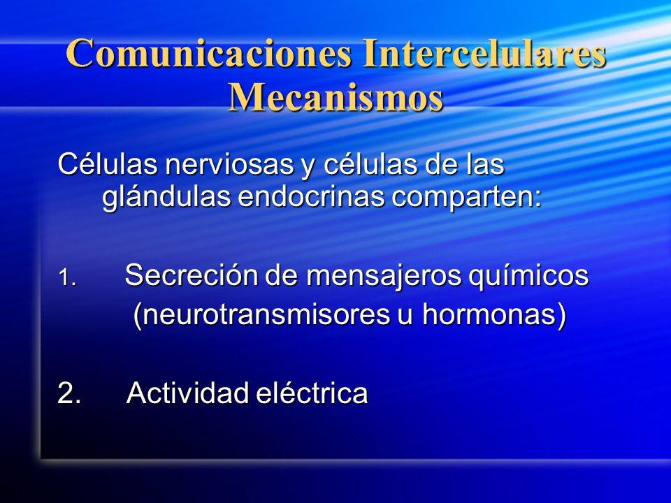 Comunicaciones Intercelulares Mecanismos