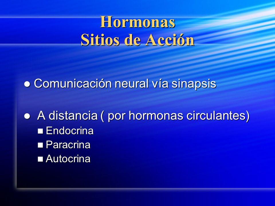 Hormonas Sitios de Acción