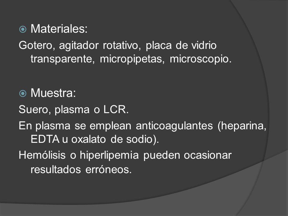 Materiales: Gotero, agitador rotativo, placa de vidrio transparente, micropipetas, microscopio. Muestra: