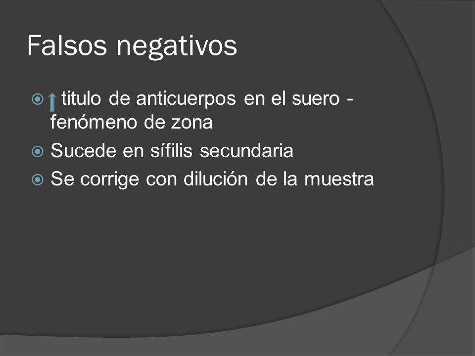 Falsos negativos titulo de anticuerpos en el suero - fenómeno de zona