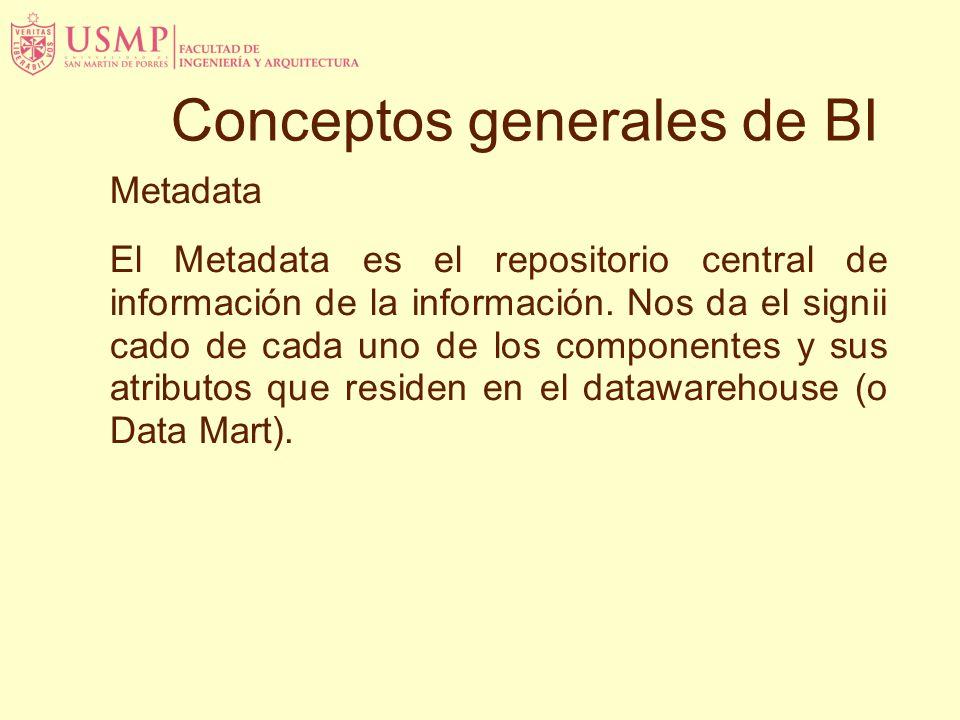 Conceptos generales de BI