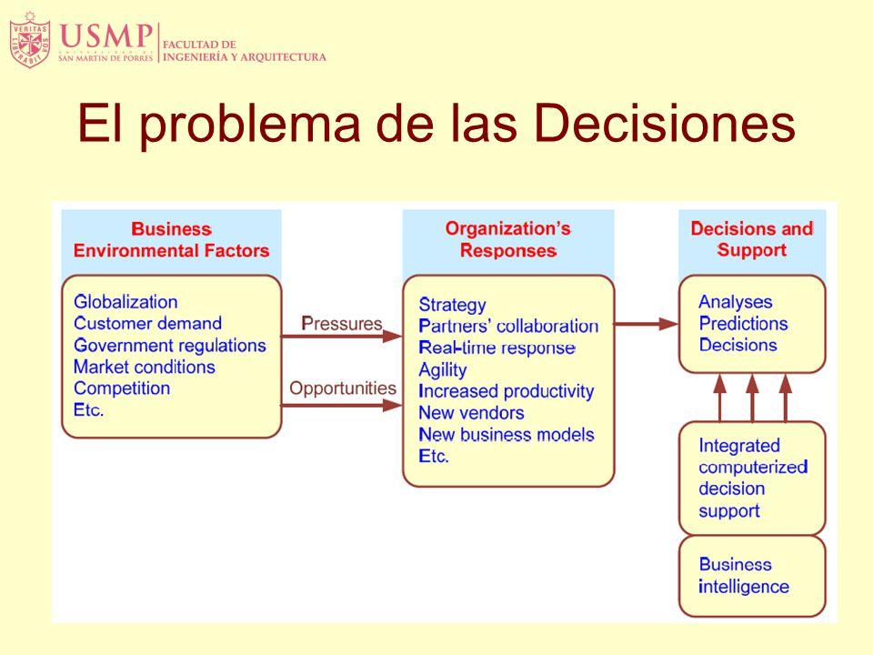 El problema de las Decisiones