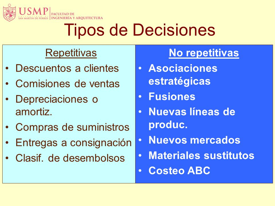 Tipos de Decisiones Repetitivas Descuentos a clientes