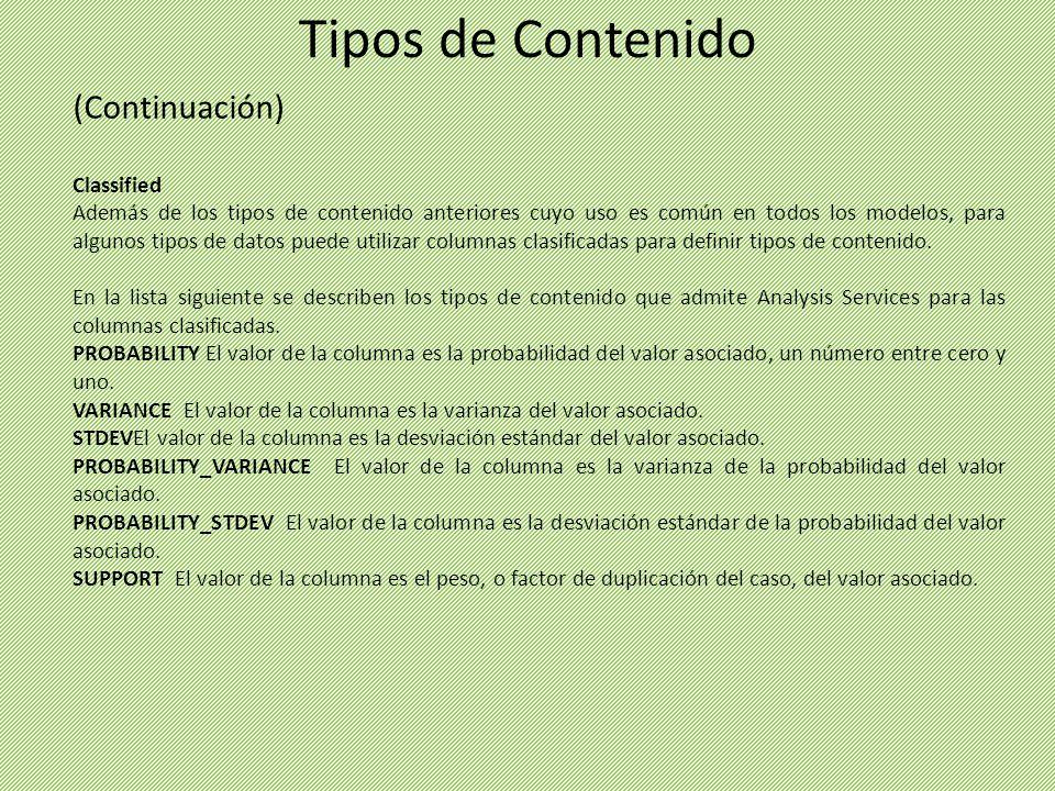 Tipos de Contenido (Continuación) Classified