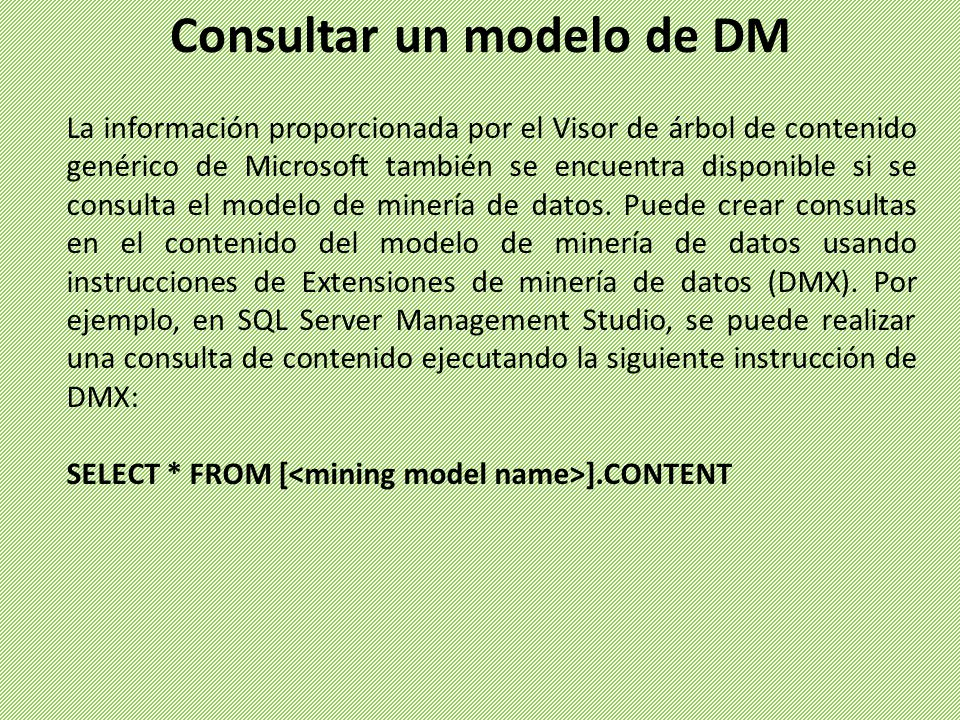 Consultar un modelo de DM
