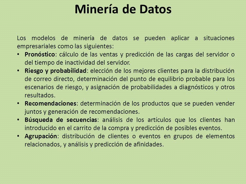 Minería de Datos Los modelos de minería de datos se pueden aplicar a situaciones empresariales como las siguientes: