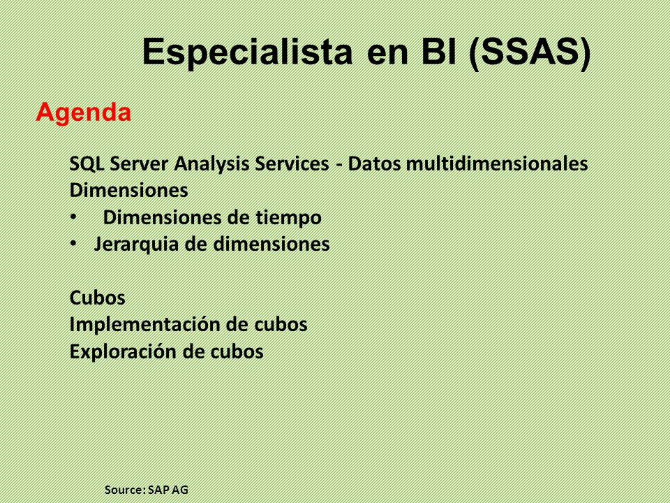 Especialista en BI (SSAS)