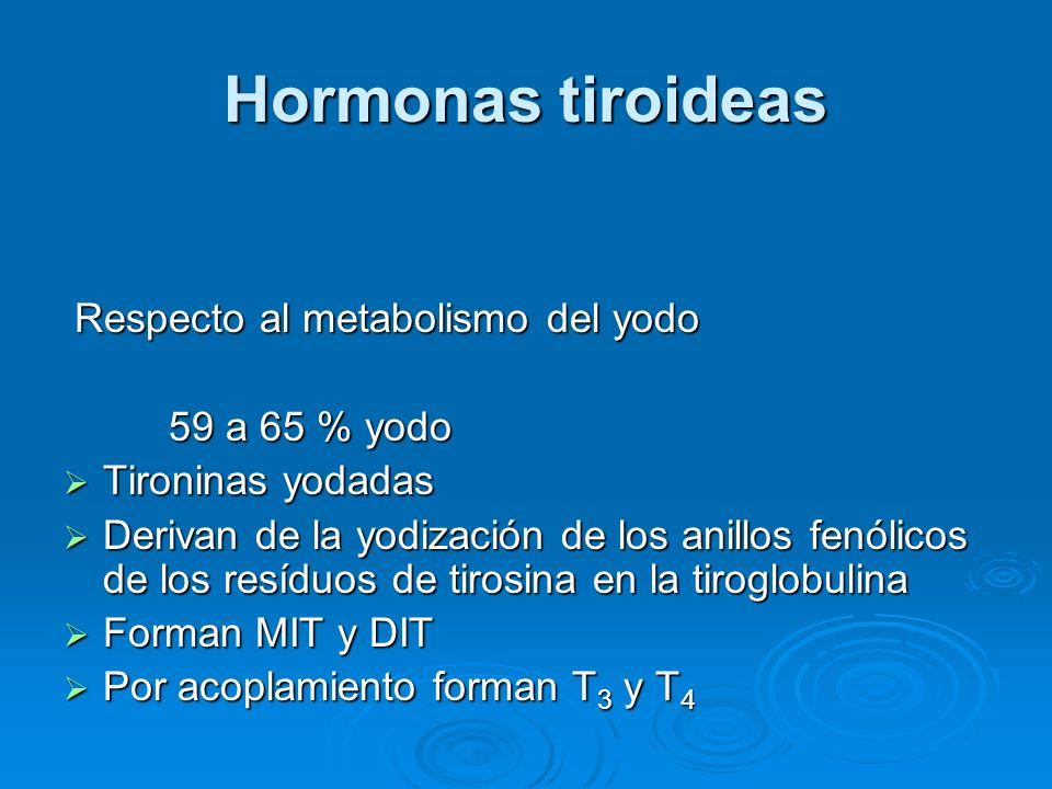 Hormonas tiroideas Respecto al metabolismo del yodo 59 a 65 % yodo