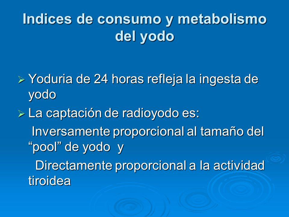 Indices de consumo y metabolismo del yodo