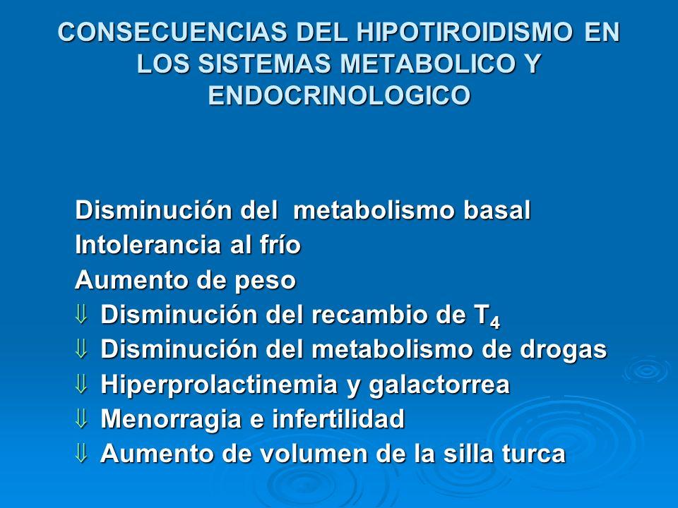 CONSECUENCIAS DEL HIPOTIROIDISMO EN LOS SISTEMAS METABOLICO Y ENDOCRINOLOGICO