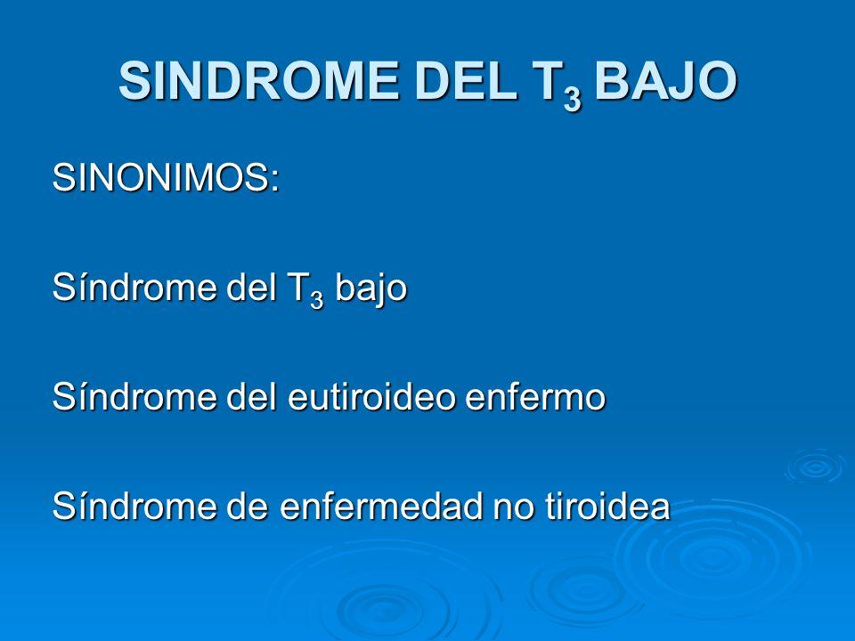 SINDROME DEL T3 BAJO SINONIMOS: Síndrome del T3 bajo
