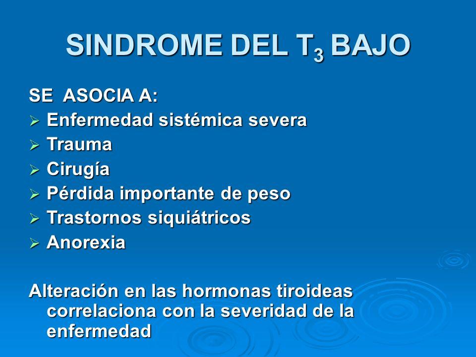 SINDROME DEL T3 BAJO SE ASOCIA A: Enfermedad sistémica severa Trauma