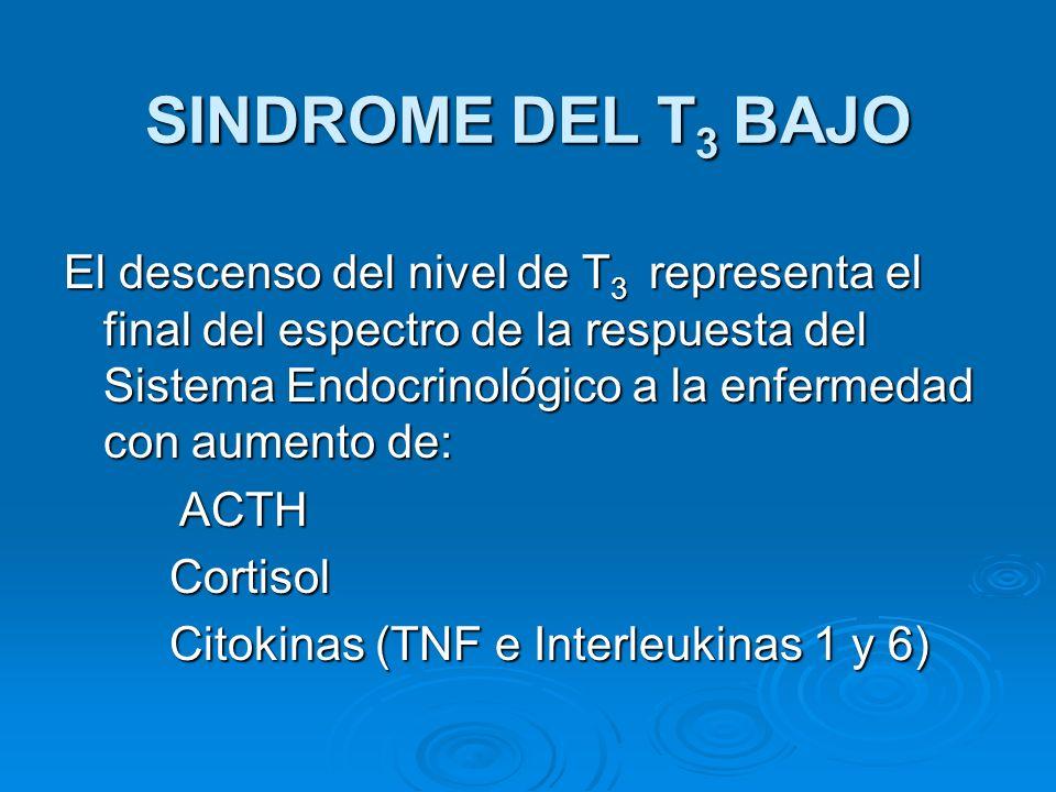 SINDROME DEL T3 BAJO