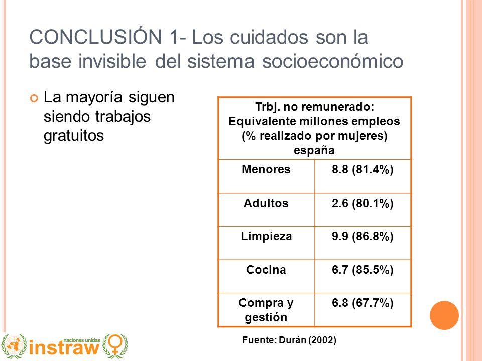 CONCLUSIÓN 1- Los cuidados son la base invisible del sistema socioeconómico