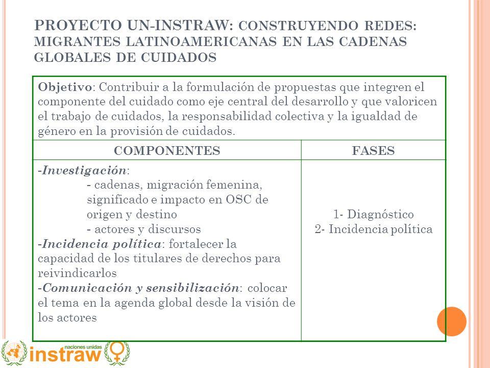 PROYECTO UN-INSTRAW: CONSTRUYENDO REDES: MIGRANTES LATINOAMERICANAS EN LAS CADENAS GLOBALES DE CUIDADOS