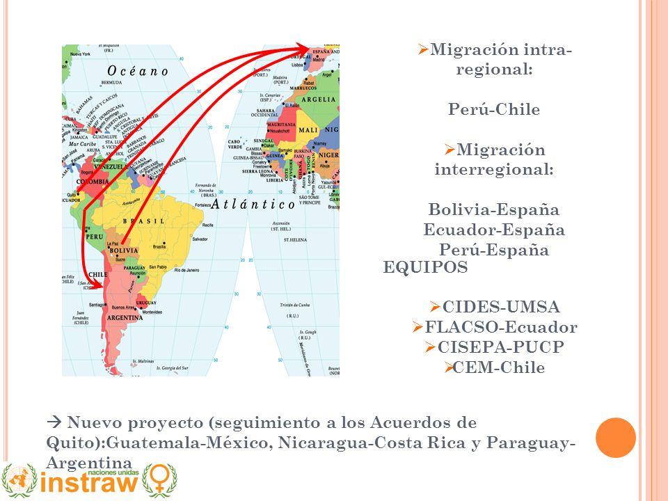 Migración intra-regional: Migración interregional: