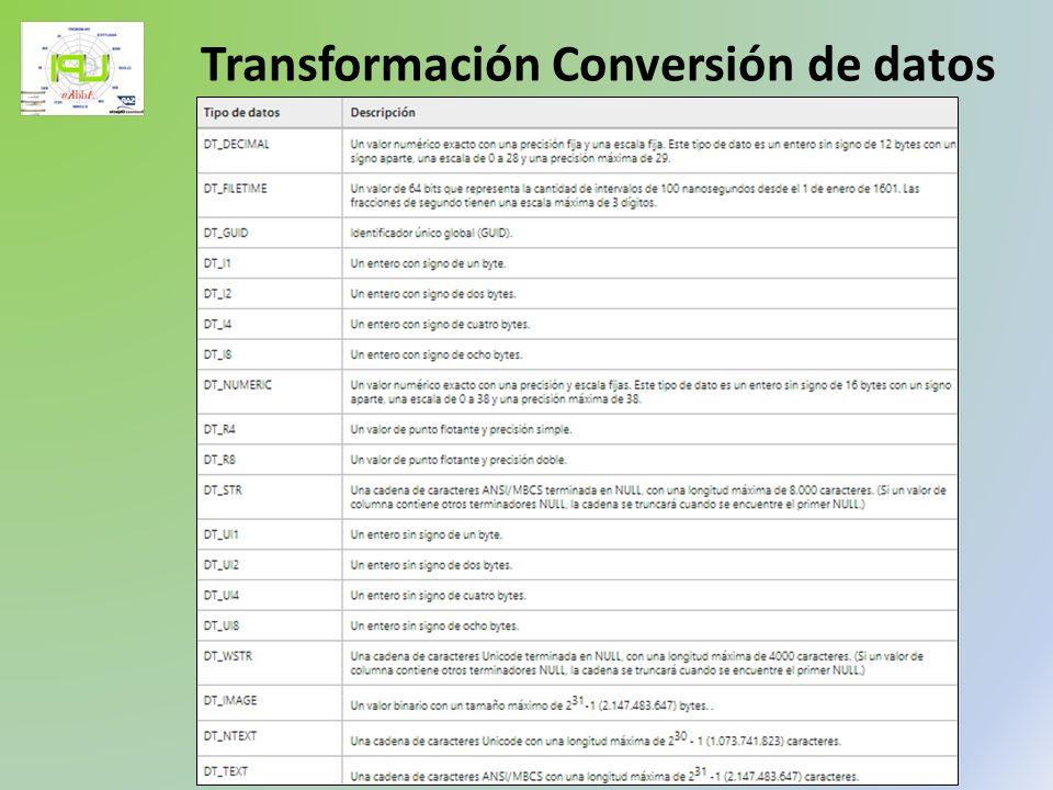 Transformación Conversión de datos