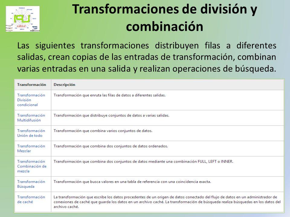 Transformaciones de división y combinación