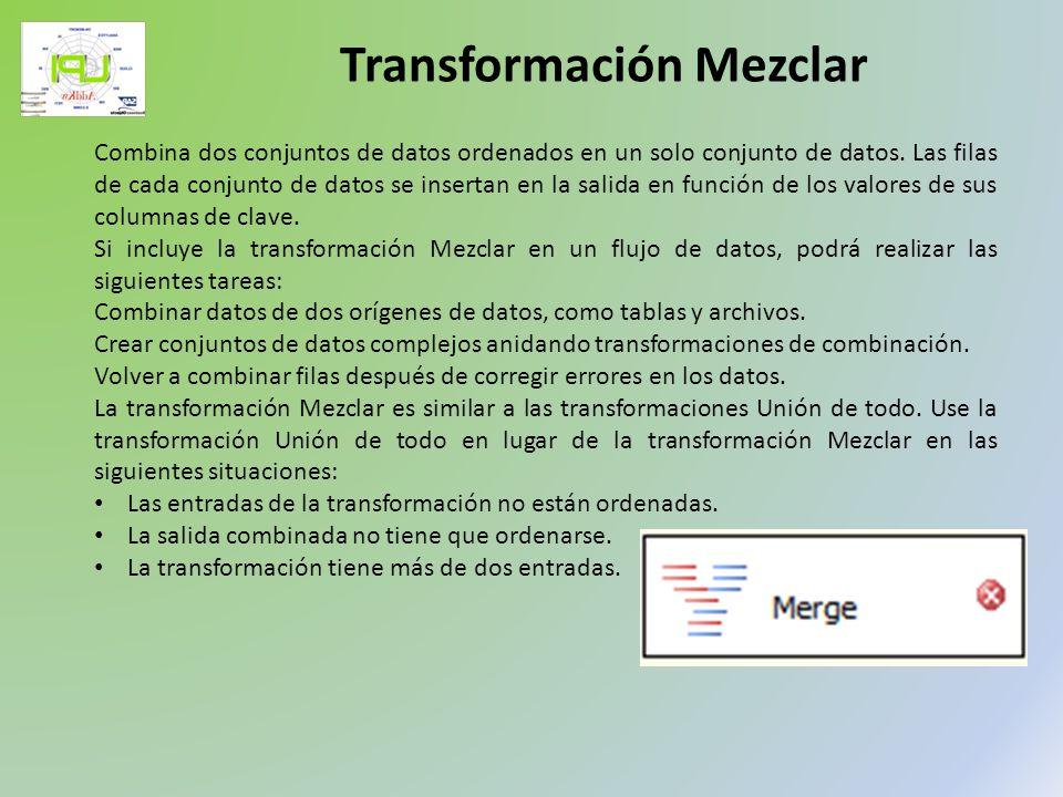 Transformación Mezclar