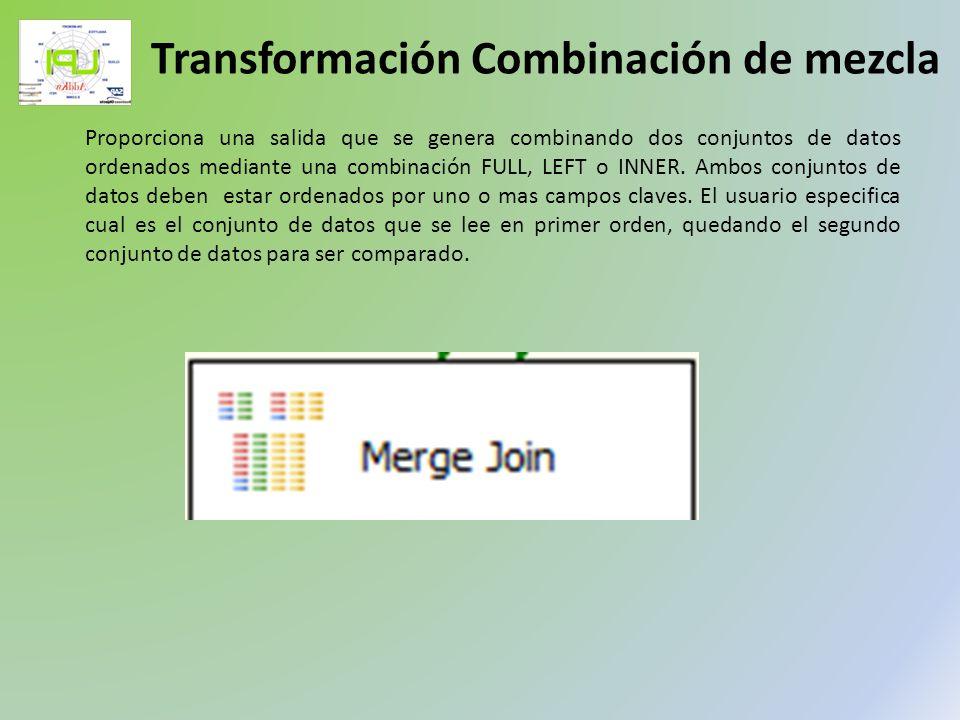 Transformación Combinación de mezcla