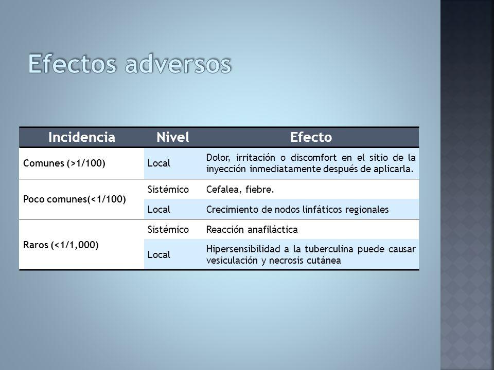 Efectos adversos Incidencia Nivel Efecto Comunes (>1/100) Local