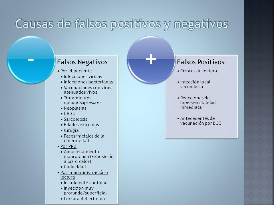 Causas de falsos positivos y negativos