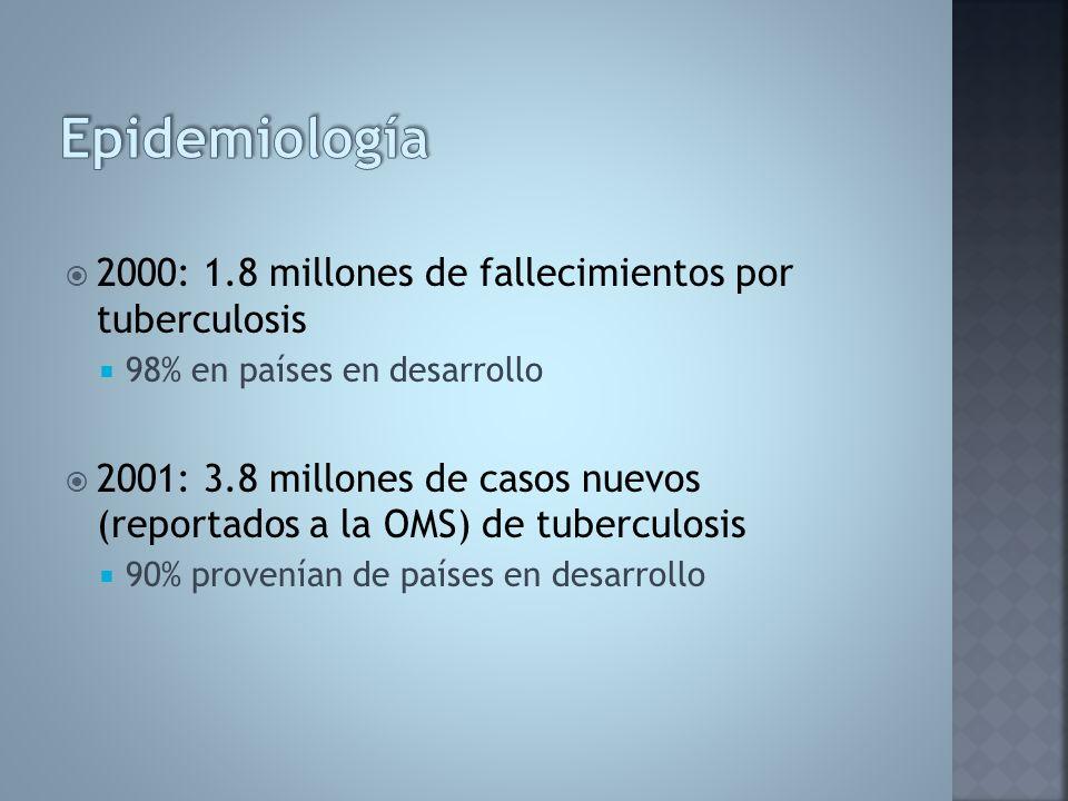 Epidemiología 2000: 1.8 millones de fallecimientos por tuberculosis