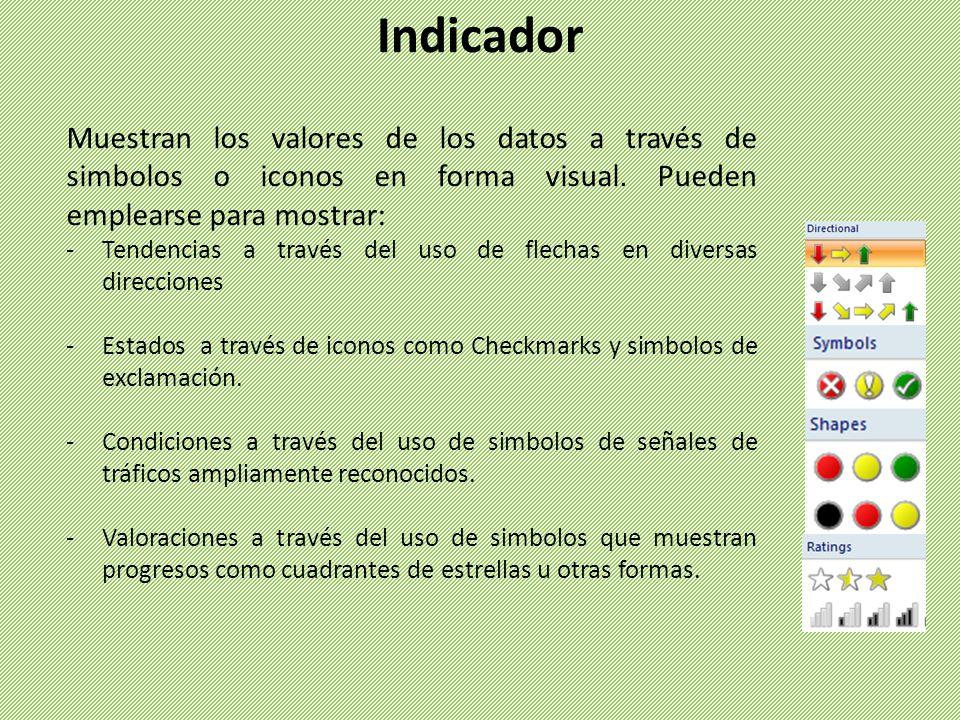 Indicador Muestran los valores de los datos a través de simbolos o iconos en forma visual. Pueden emplearse para mostrar: