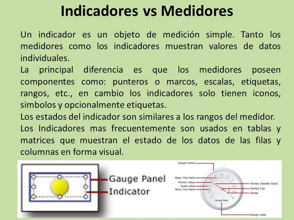 Indicadores vs Medidores
