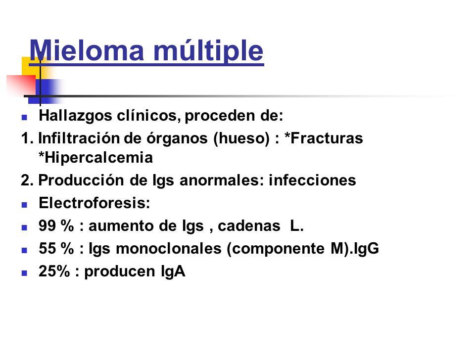 Mieloma múltiple Hallazgos clínicos, proceden de: