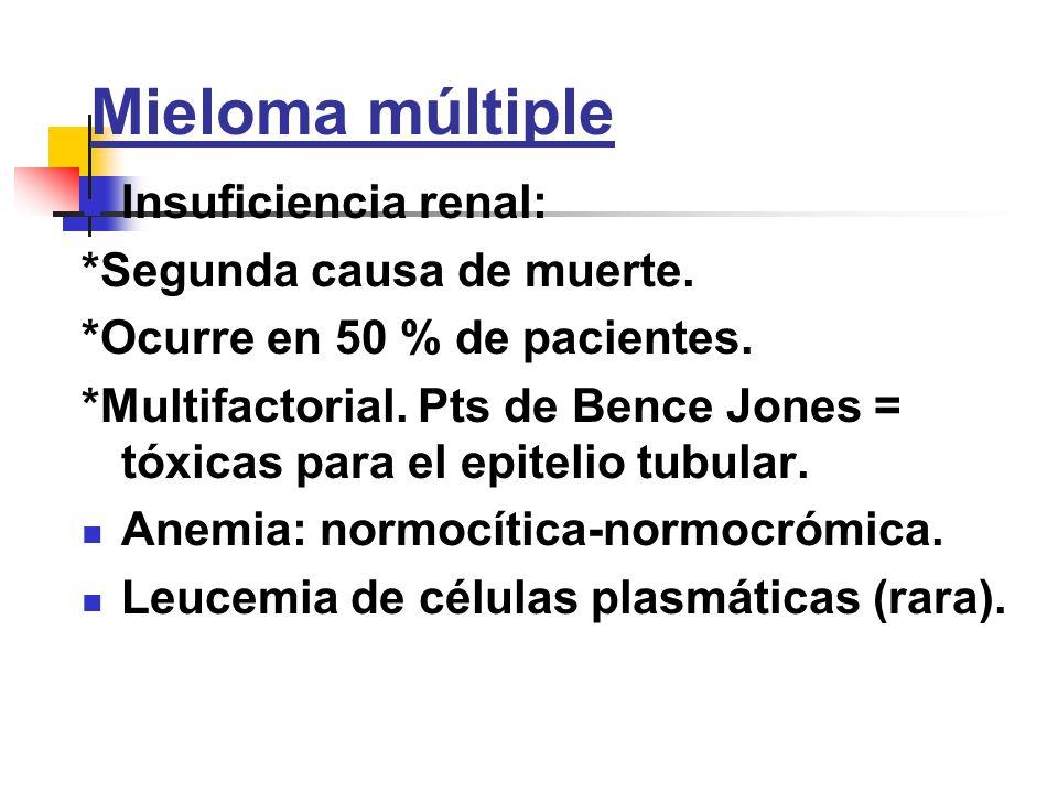 Mieloma múltiple Insuficiencia renal: *Segunda causa de muerte.