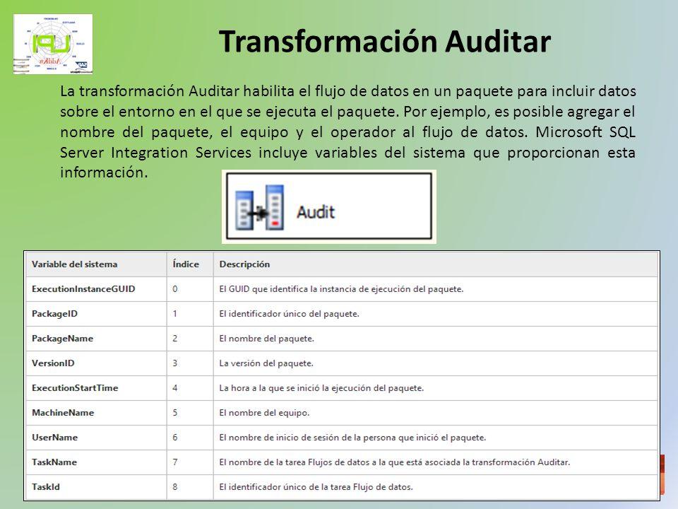Transformación Auditar