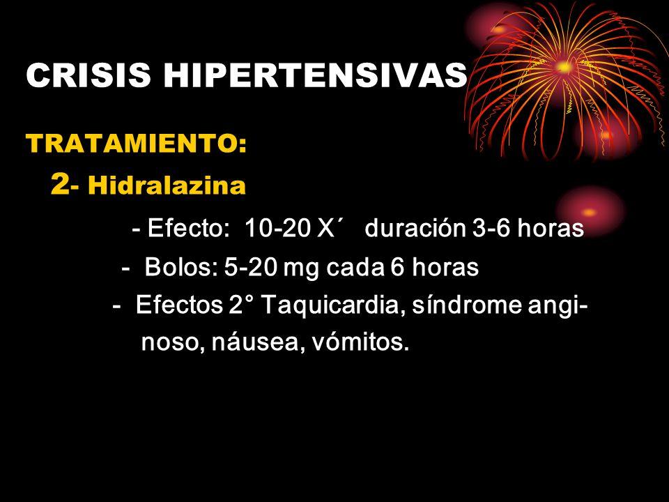 CRISIS HIPERTENSIVAS 2- Hidralazina TRATAMIENTO: