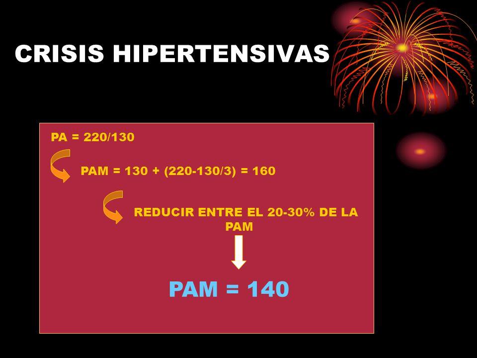 CRISIS HIPERTENSIVAS PA = 220/130 PAM = 130 + (220-130/3) = 160