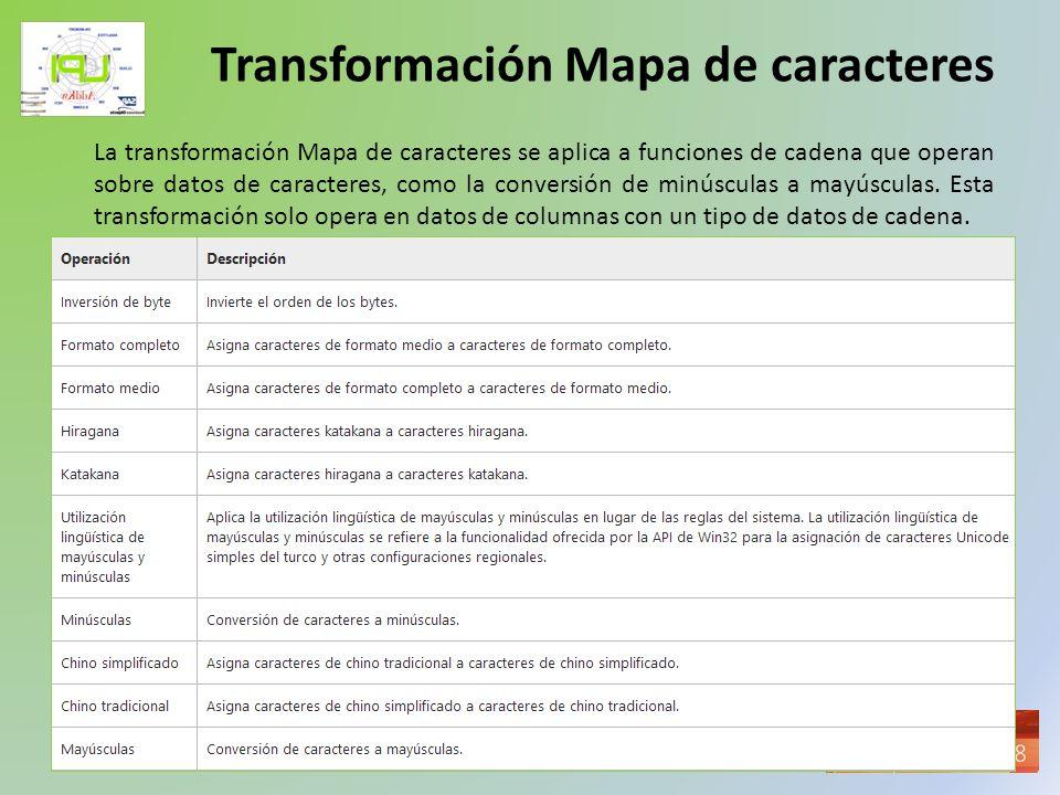 Transformación Mapa de caracteres