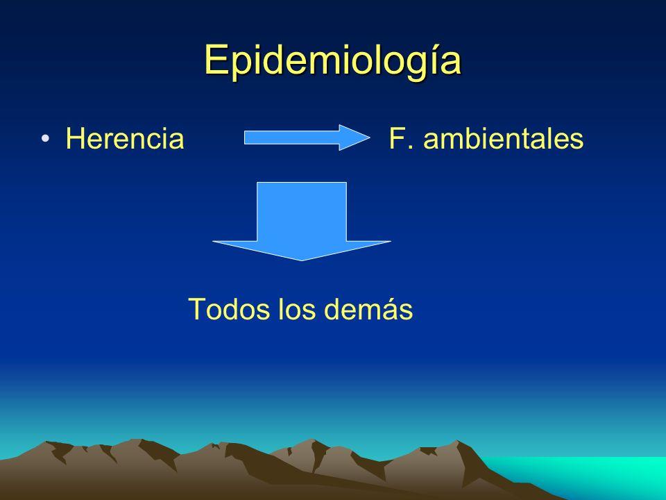 Epidemiología Herencia F. ambientales Todos los demás