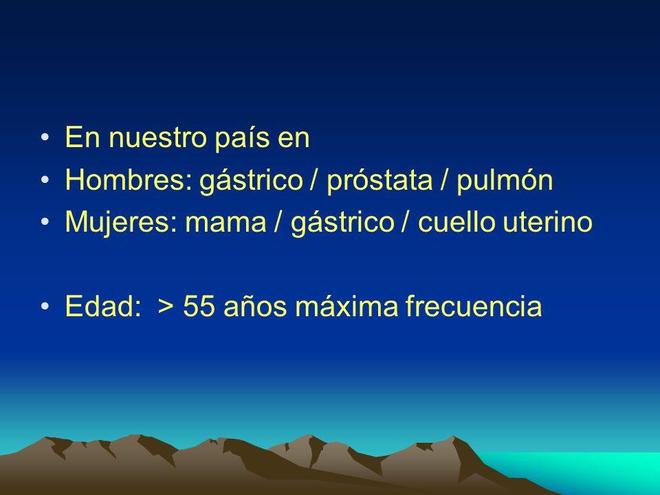 En nuestro país enHombres: gástrico / próstata / pulmón. Mujeres: mama / gástrico / cuello uterino.