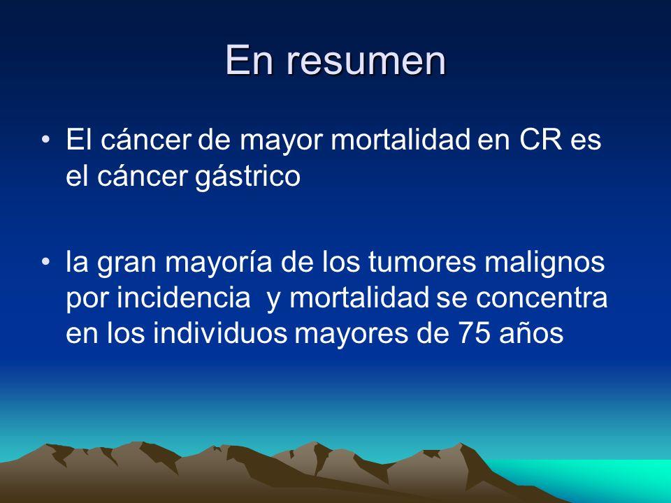 En resumen El cáncer de mayor mortalidad en CR es el cáncer gástrico