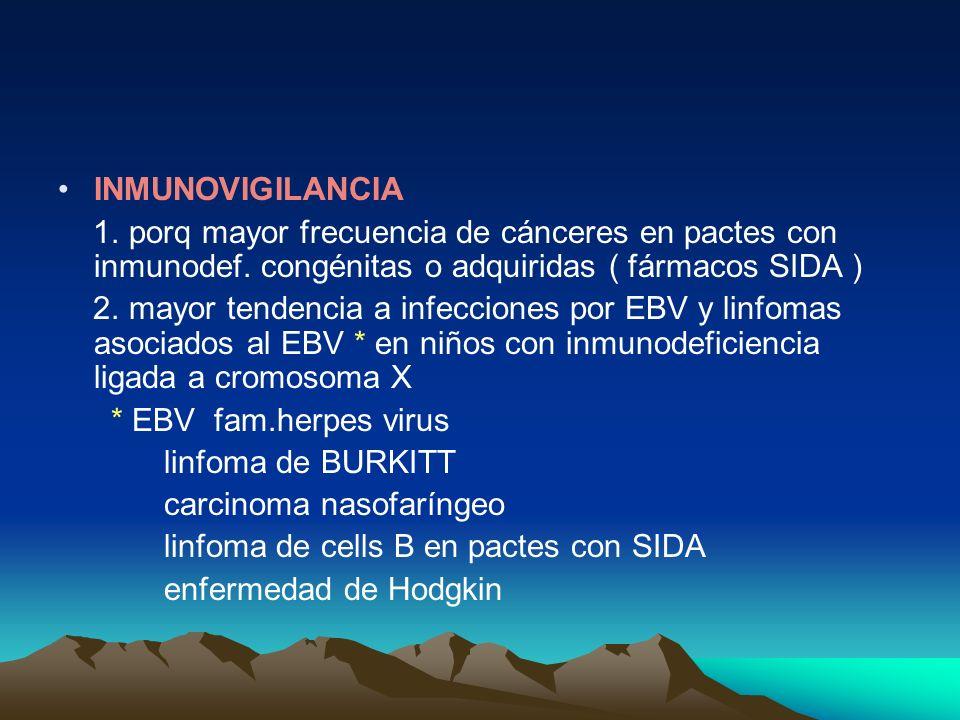 INMUNOVIGILANCIA1. porq mayor frecuencia de cánceres en pactes con inmunodef. congénitas o adquiridas ( fármacos SIDA )