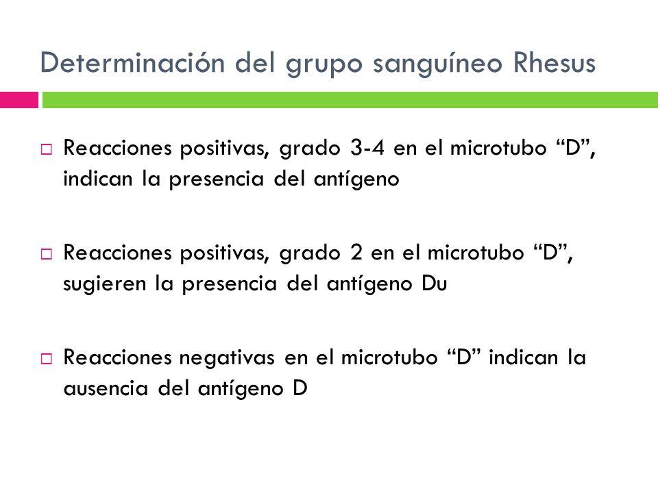 Determinación del grupo sanguíneo Rhesus