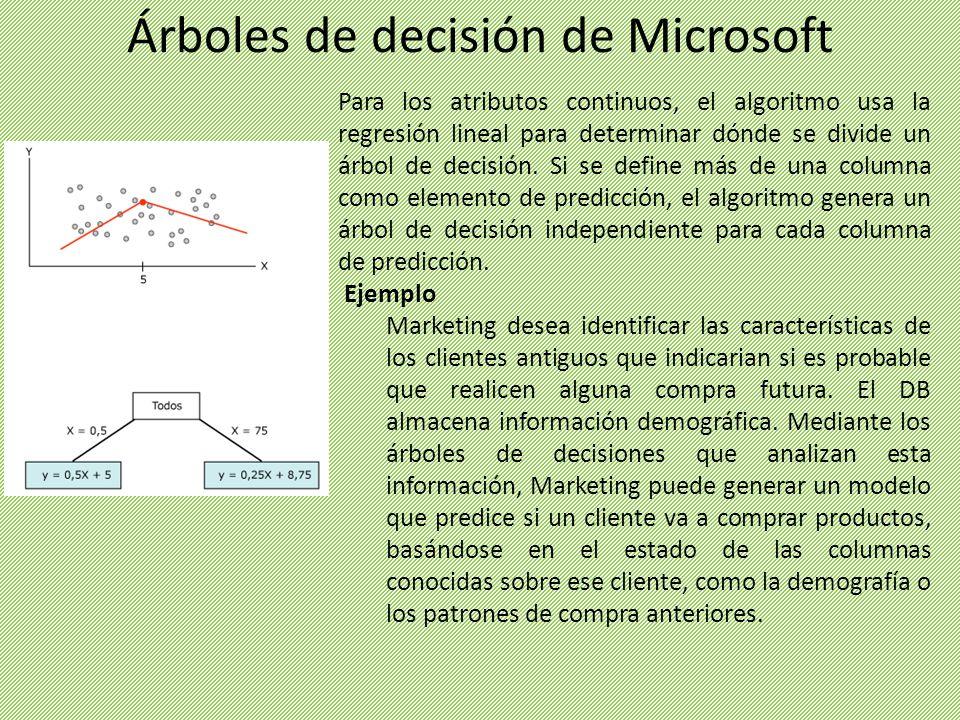 Árboles de decisión de Microsoft