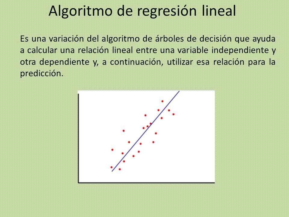Algoritmo de regresión lineal