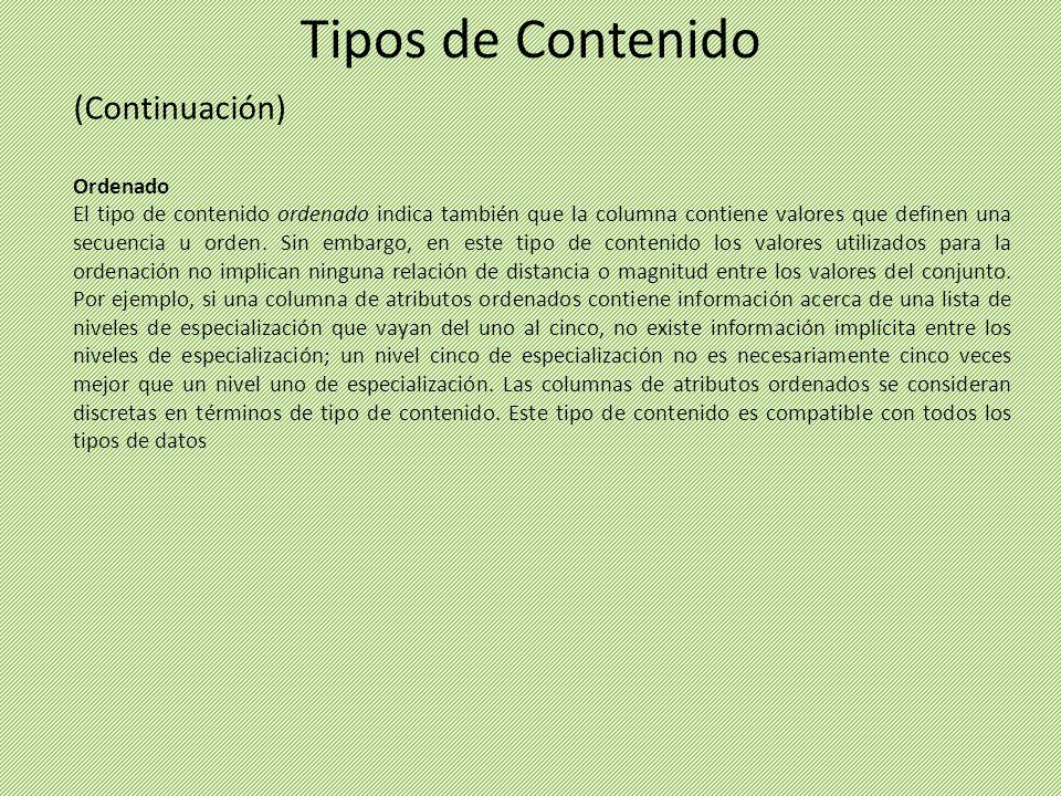 Tipos de Contenido (Continuación) Ordenado