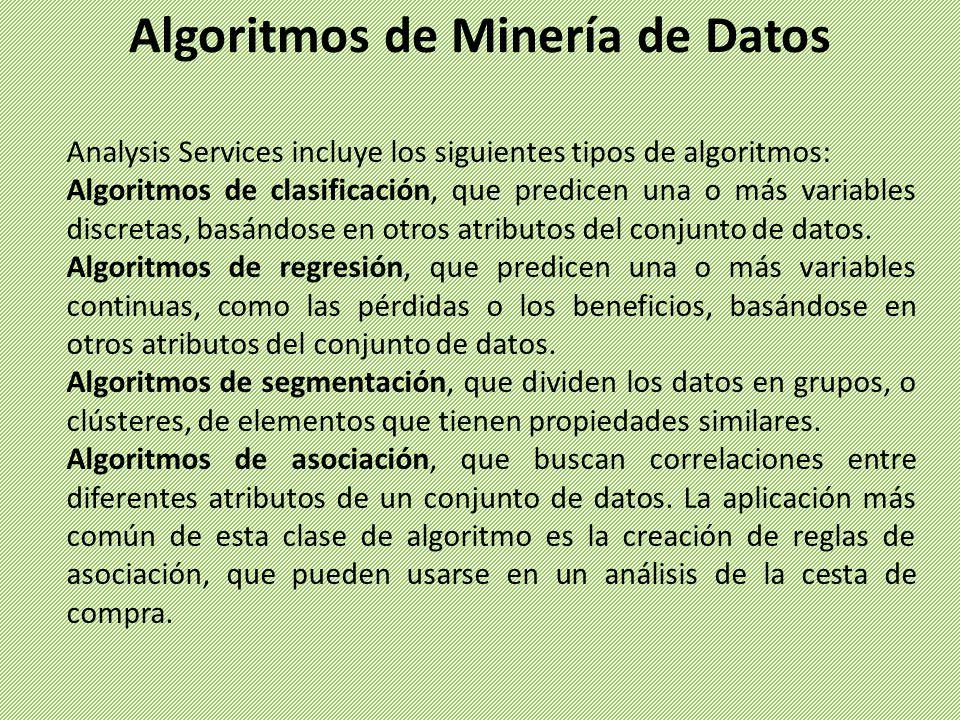 Algoritmos de Minería de Datos