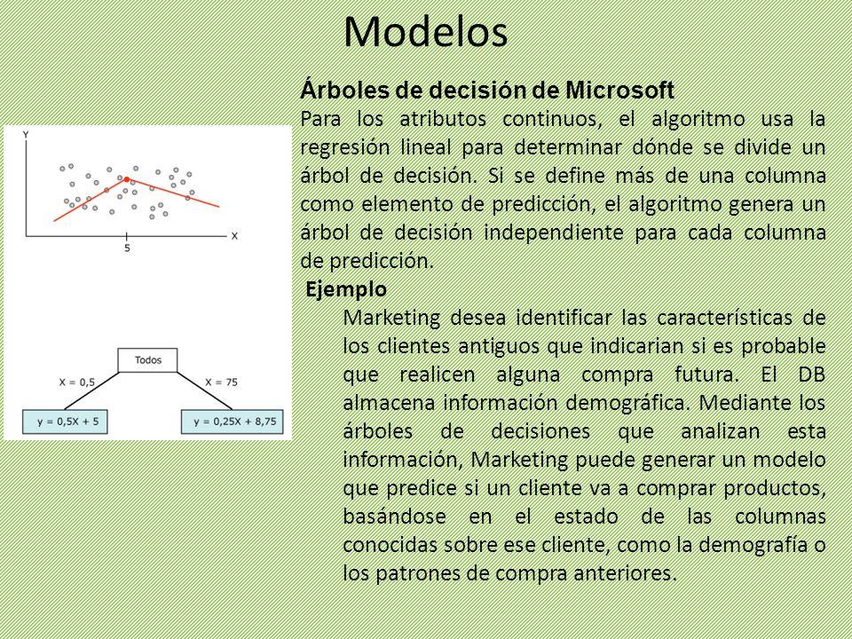 Modelos Árboles de decisión de Microsoft