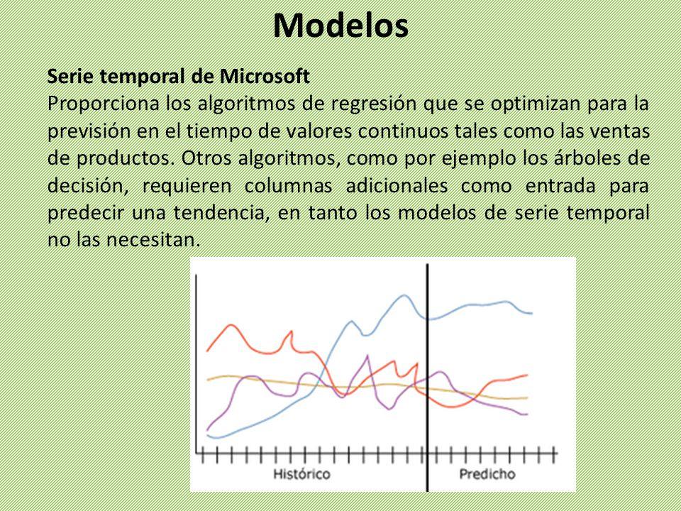 Modelos Serie temporal de Microsoft
